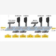 供应,光隔离器设备,外封管检测设备包装缺陷检测