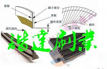 供应谐达牌多款刷式密封燃汽轮机不锈钢钢丝条刷