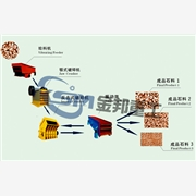 供应河南金邦鹅卵石粉碎机/碎石料生产线/石子