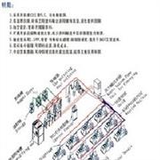 重庆|东莞市价位合理的挤出机集中上料系统,吹膜机自动上料系统提供商