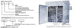 供应CT-C型系列热风循环烘箱