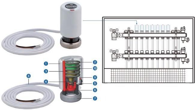 FIV电热执行器
