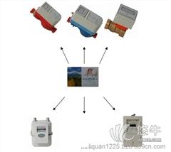 供应清华联水电一卡通水电一卡通收费系统
