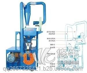 供应金穗JS-350橡胶磨粉机
