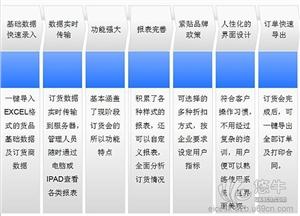 供应易神服饰企业中大型ERP系统